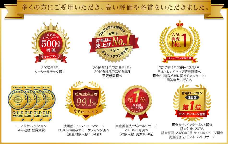 CHAPアップ受賞の数々